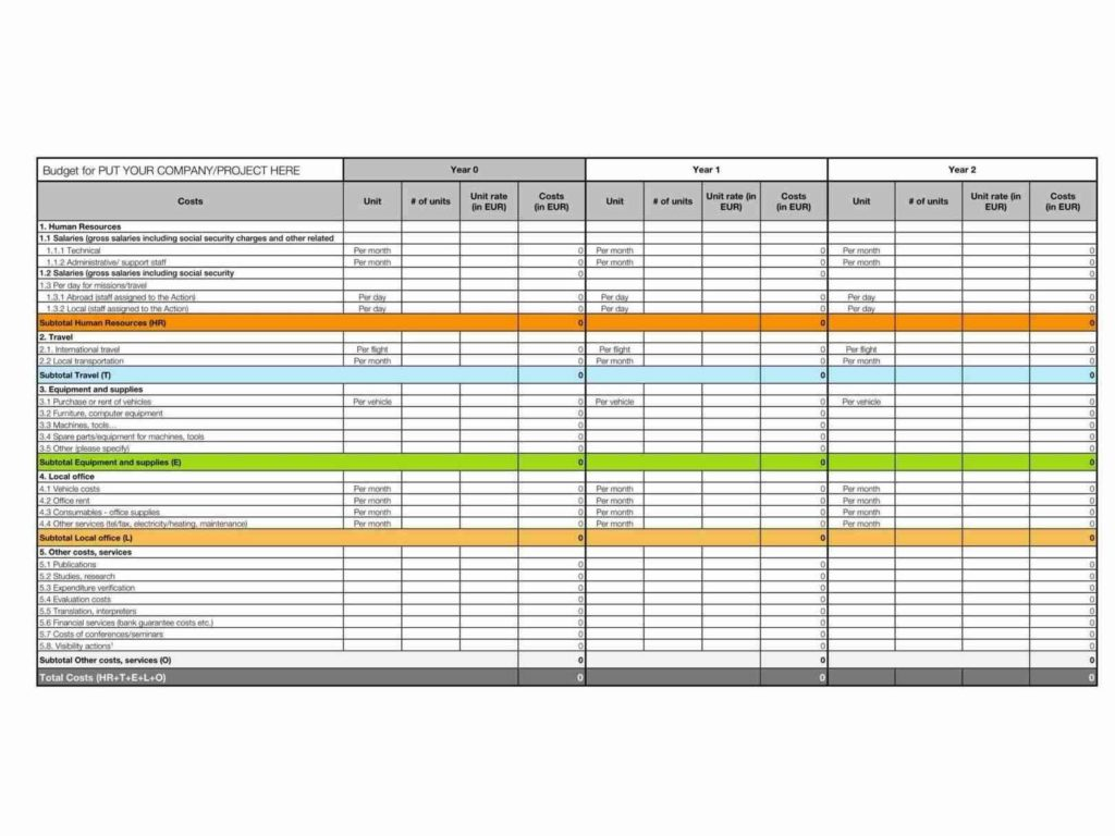 Budget Spreadsheet Example