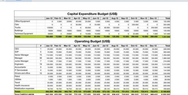 Budget Spreadsheet Online