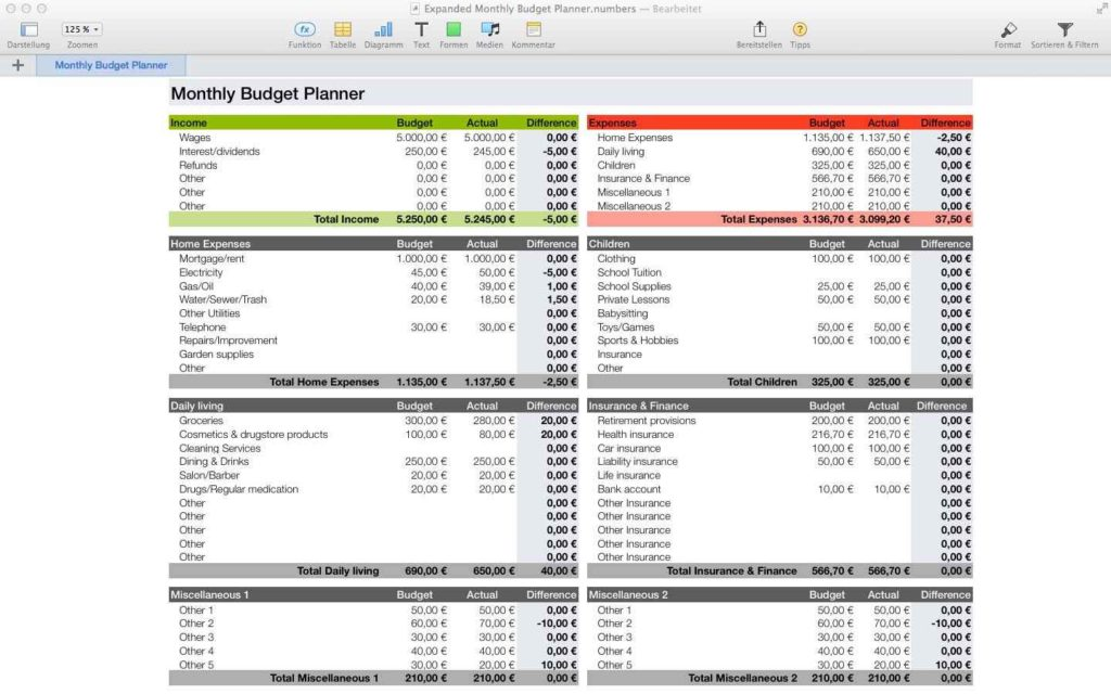Budget Spreadsheet Template Uk
