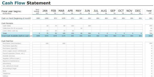 Budget Spreadsheet Template Uk Monthly Spreadsheet Template Spreadsheet Templates for Business, Monthly Spreadsheet