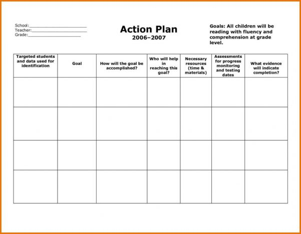 business continuity plan template canada - business plan spreadsheet template spreadsheet templates