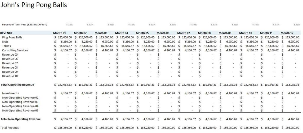 Business Startup Spreadsheet
