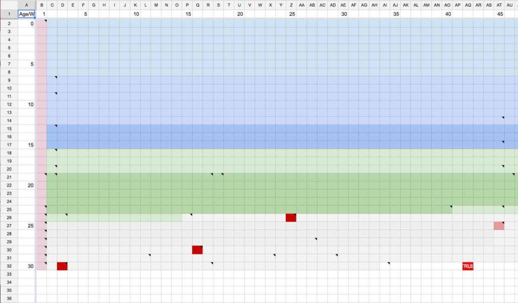 Calendar Schedules Templates