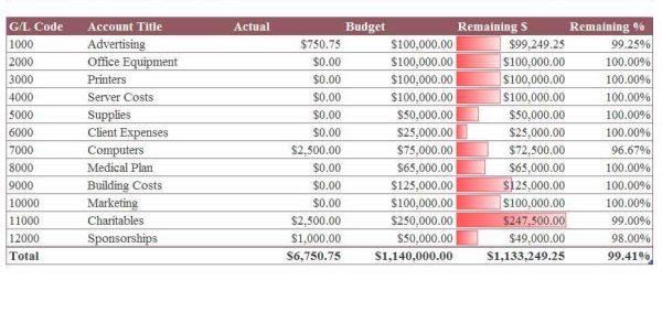 Car Comparison Spreadsheet