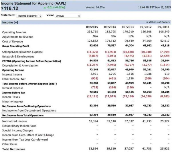 Cash Flow Forecast Template Excel Free