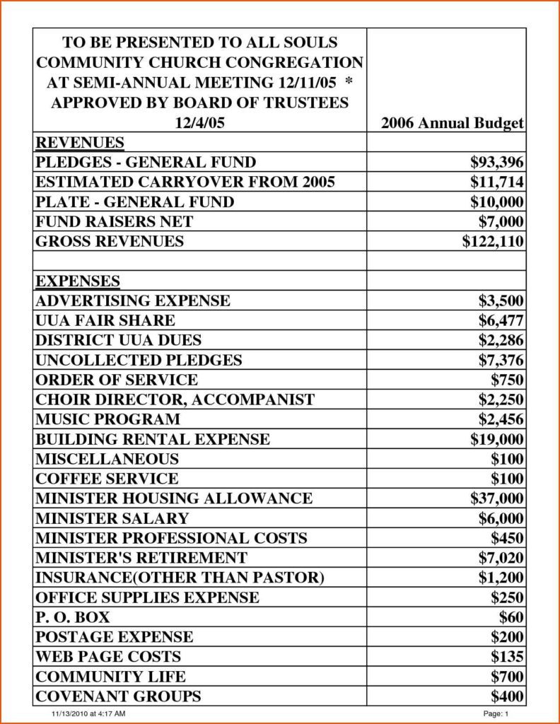 Church Budget Forms