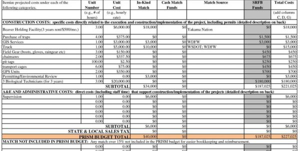 Construction Project Cost Estimate Template Excel