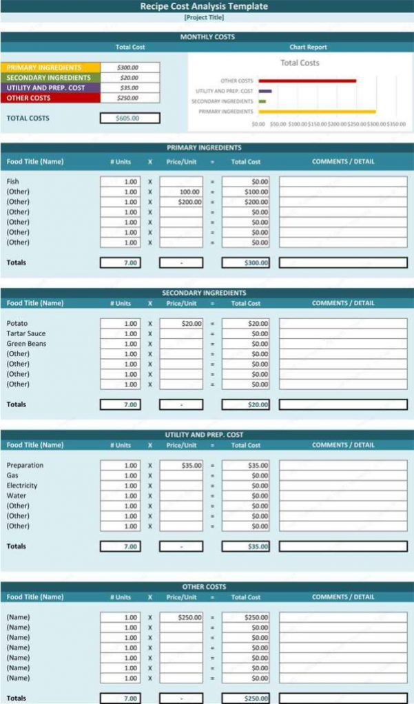 Cost Accounting Spreadsheet Templates