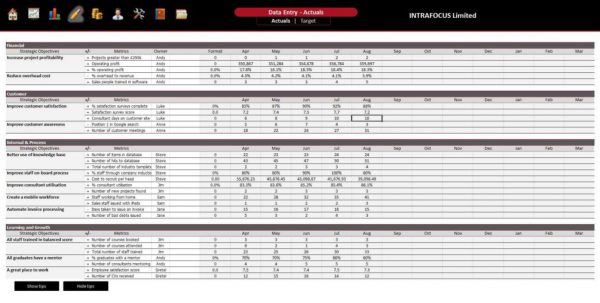 Database Vs Spreadsheet Data Spreadsheet Template Spreadsheet Templates for Business, Data Spreadsheet