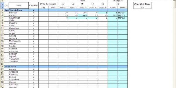 Depreciation Worksheet Excel Template