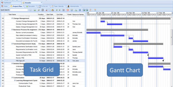 Download Gantt Chart Spreadsheet Excel Templates