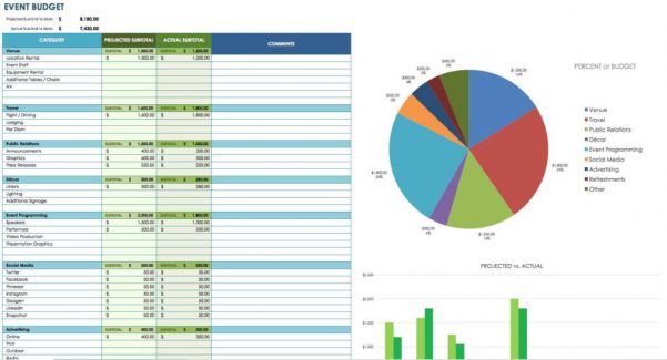 Event Management Budget Template