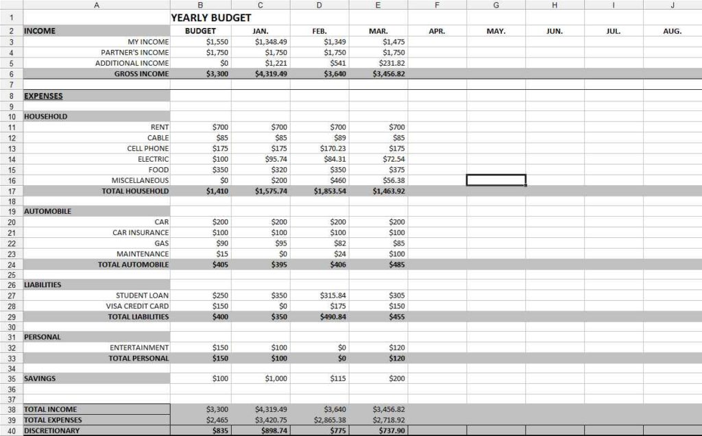 Example Of Spreadsheet For Expenses