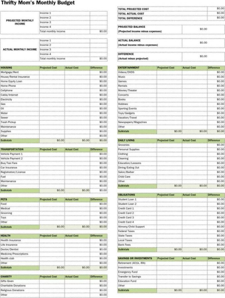 Examples Of Budget Spreadsheets