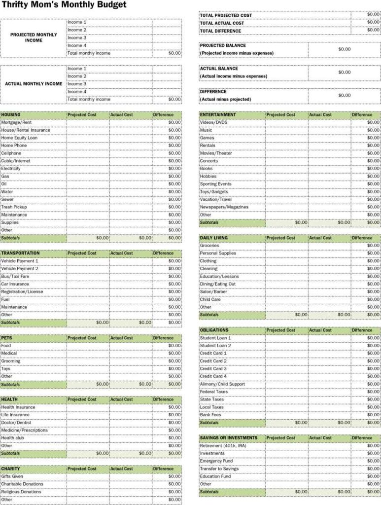 sample budget spreadsheet spreadsheet templates for