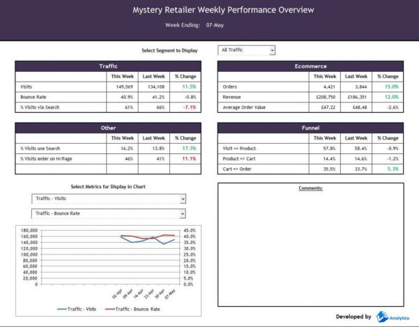 Excel Dashboard Template Free Download
