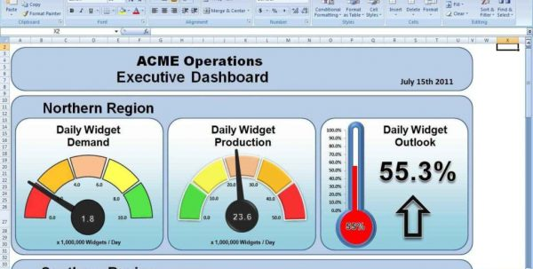 Excel Project Dashboard Template Free
