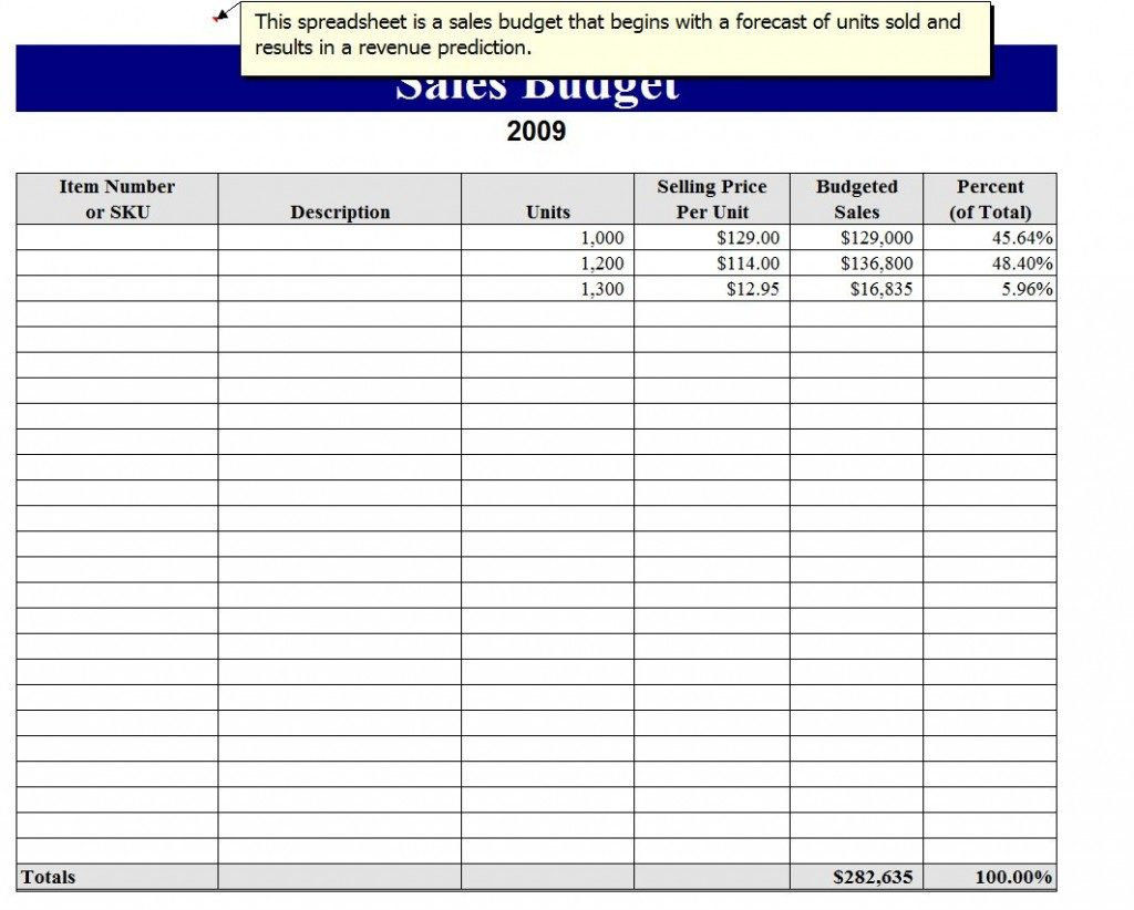 Sales tracking spreadsheet template sales spreadsheet for Sales projection template free download