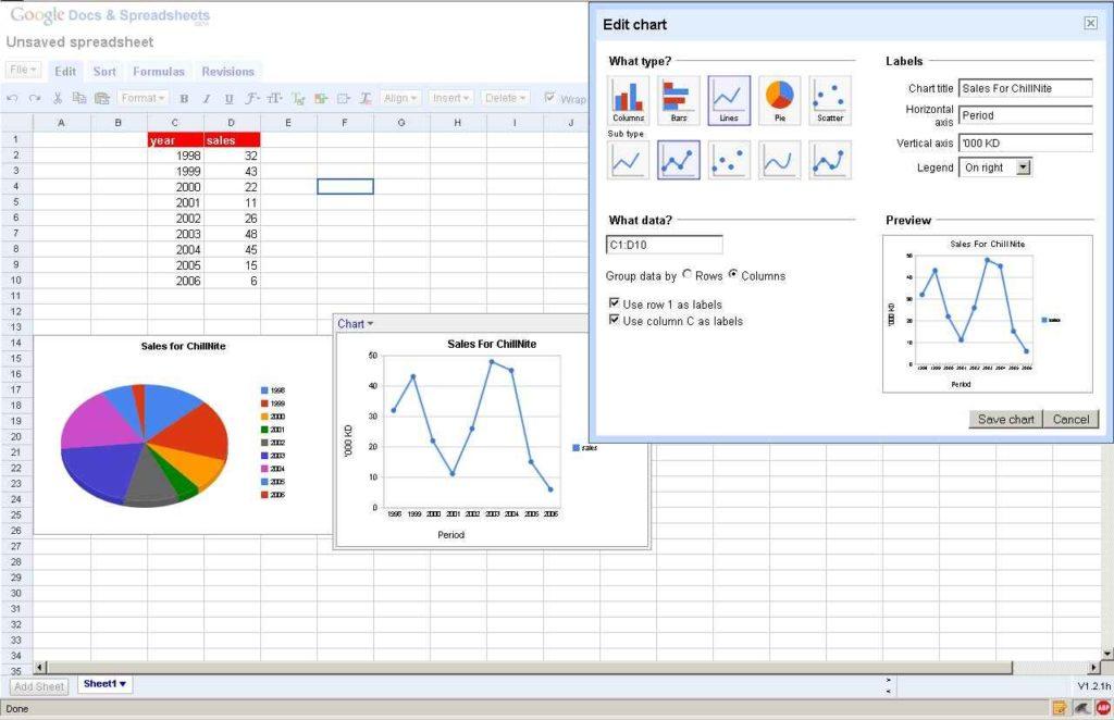 Excel Spreadsheet Data Analysis