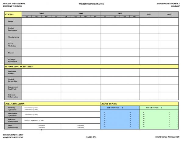 excel spreadsheet gantt chart template gantt chart. Black Bedroom Furniture Sets. Home Design Ideas