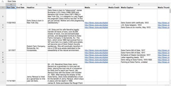 Excel Spreadsheet Schedule Template Excel Spreadsheet Excel Spreadsheet Templates, Ms Excel Spreadsheet, Spreadsheet Templates for Business