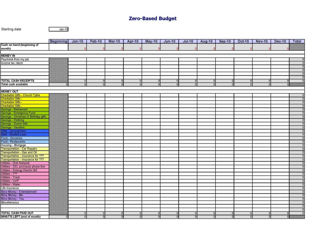 Excel Spreadsheet Templates For Bookkeeping
