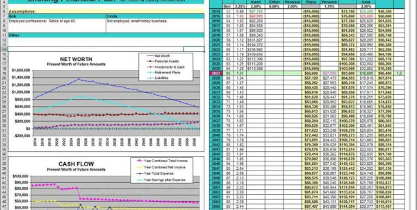 Family Financial Planning Spreadsheet