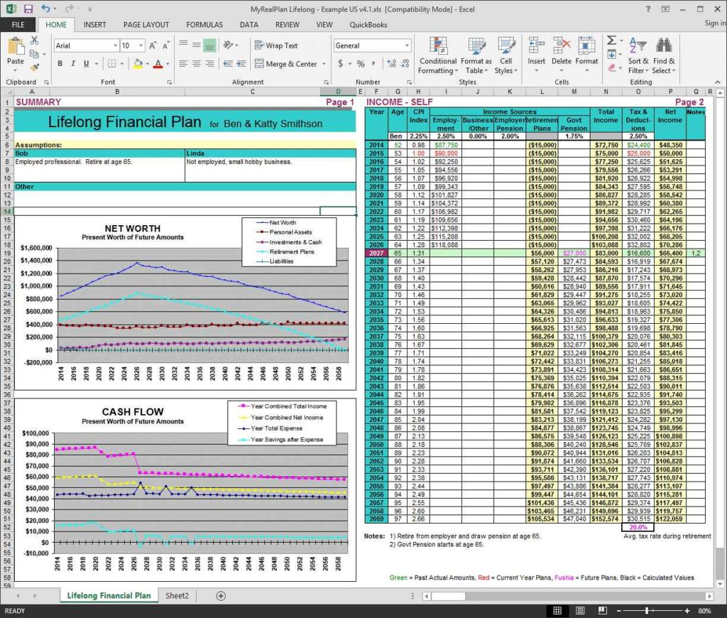 Retirement Financial Planning Spreadsheet Financial Planning