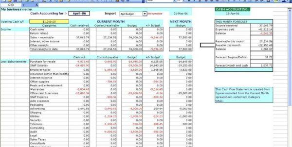 Business plan worksheet excel