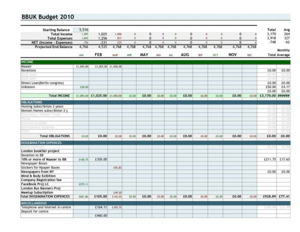 Financial Budget Planner Spreadsheet