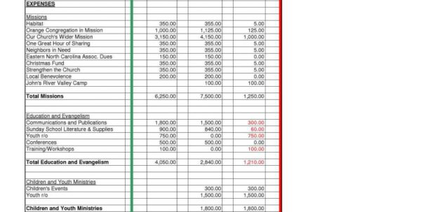 Financial Planning Budget Worksheet