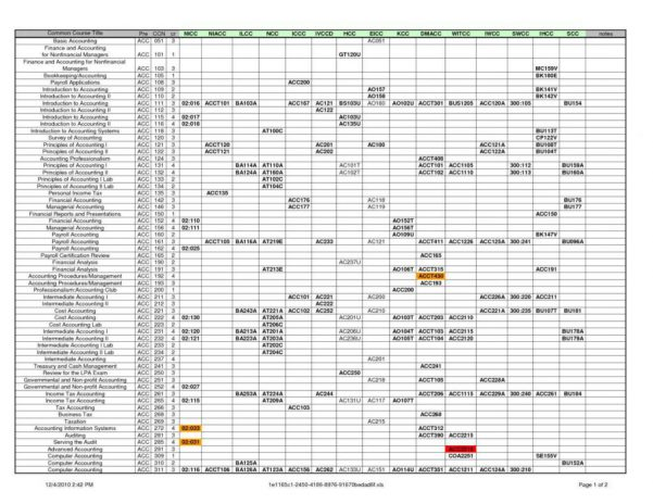 Free Accounting Spreadsheet Templates Excel1