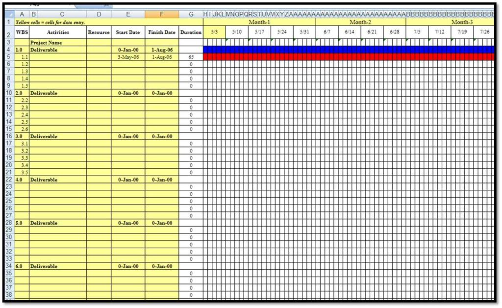 Free excel spreadsheet templates project management for Free project management templates excel