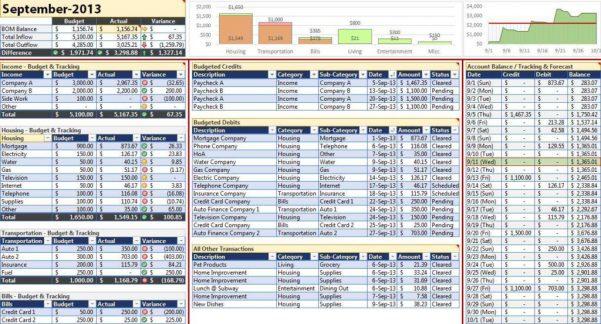 Free Online Spreadsheet Collaboration