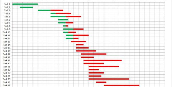 Gantt Chart Excel Template .xls