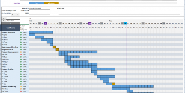 Gantt Chart Templatels Free