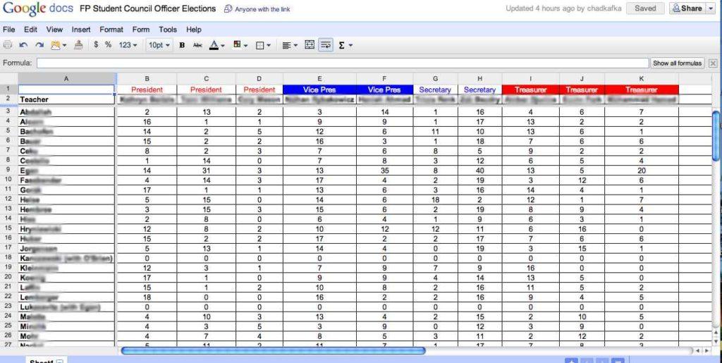 Google Docs Live Spreadsheet