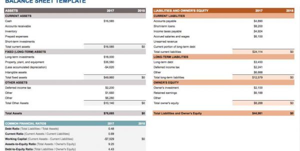 Google Docs Spreadsheet Gantt Chart
