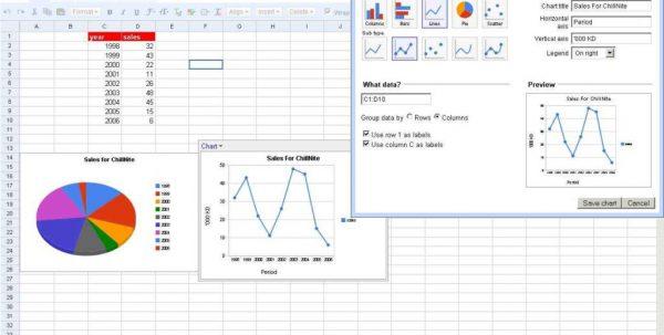 Google Sheets Graph