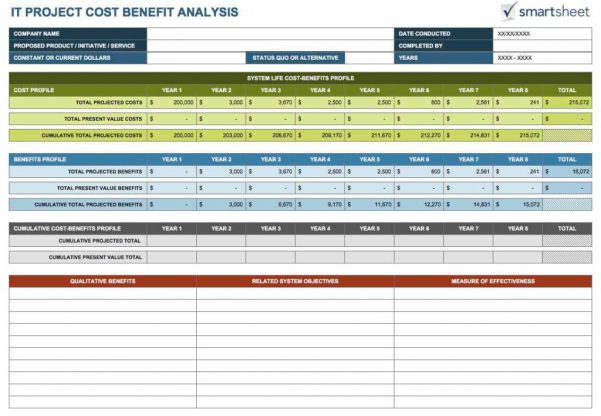 How To Make A Cost Analysis Spreadsheet