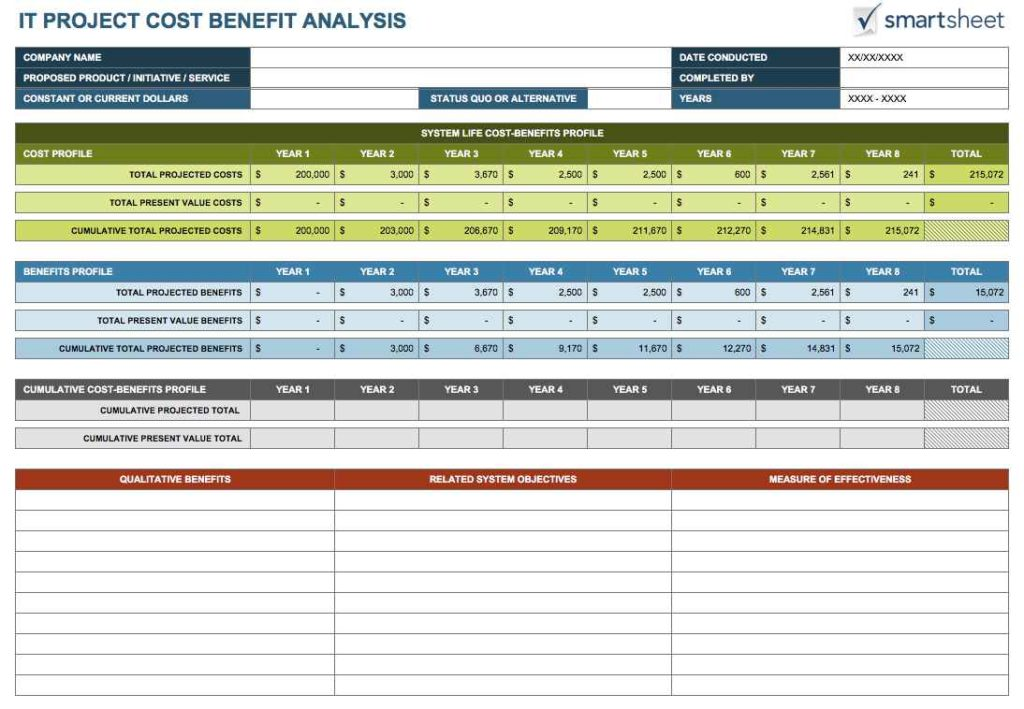 How to make a cost analysis spreadsheet cost analysis for Cost benefits analysis template