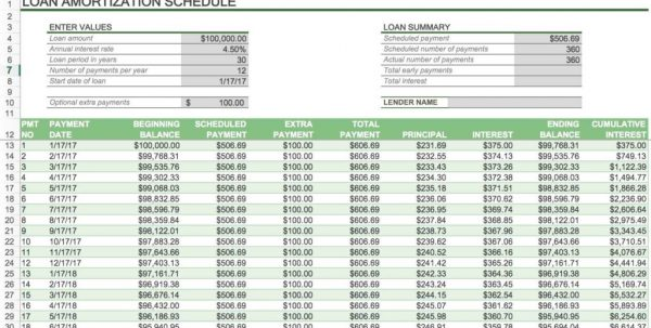 Loan Amortization Calculator Excel