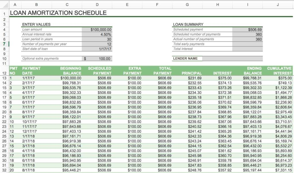 loan amortization spreadsheet loan spreadsheet spreadsheet templates for busines loan. Black Bedroom Furniture Sets. Home Design Ideas