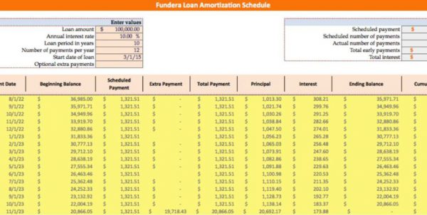 Loan Amortization Calculator With Extra Payments