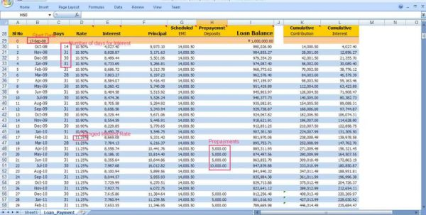 Loan Amortization Schedule Formula