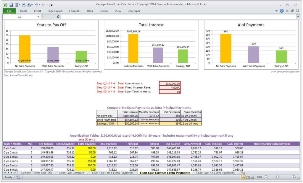Loan Amortization Spreadsheet