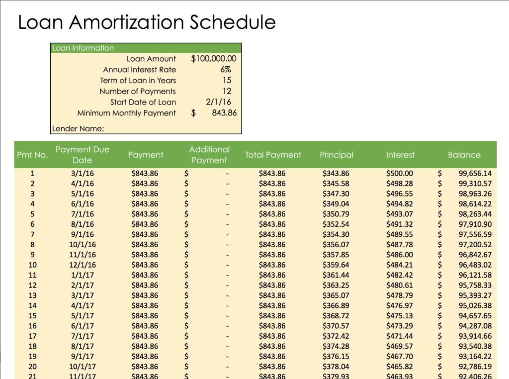 loan amortization schedule excel with variable interest rate loan amortization spreadsheet. Black Bedroom Furniture Sets. Home Design Ideas