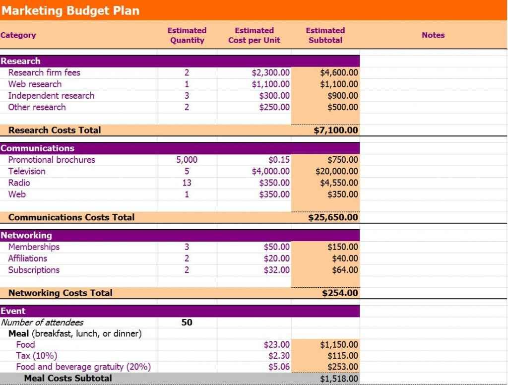 marketing spreadsheet template spreadsheet templates for. Black Bedroom Furniture Sets. Home Design Ideas
