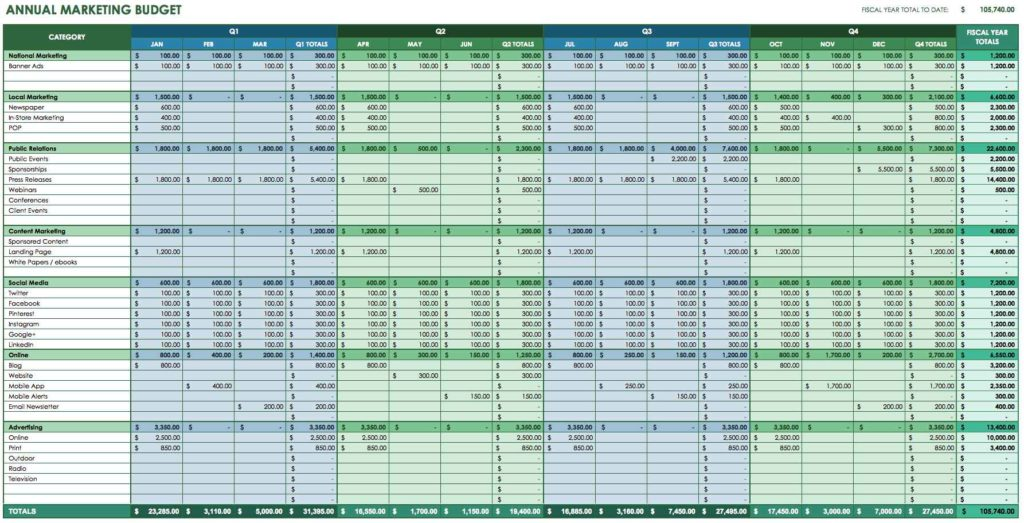 excel spreadsheet monthly budget