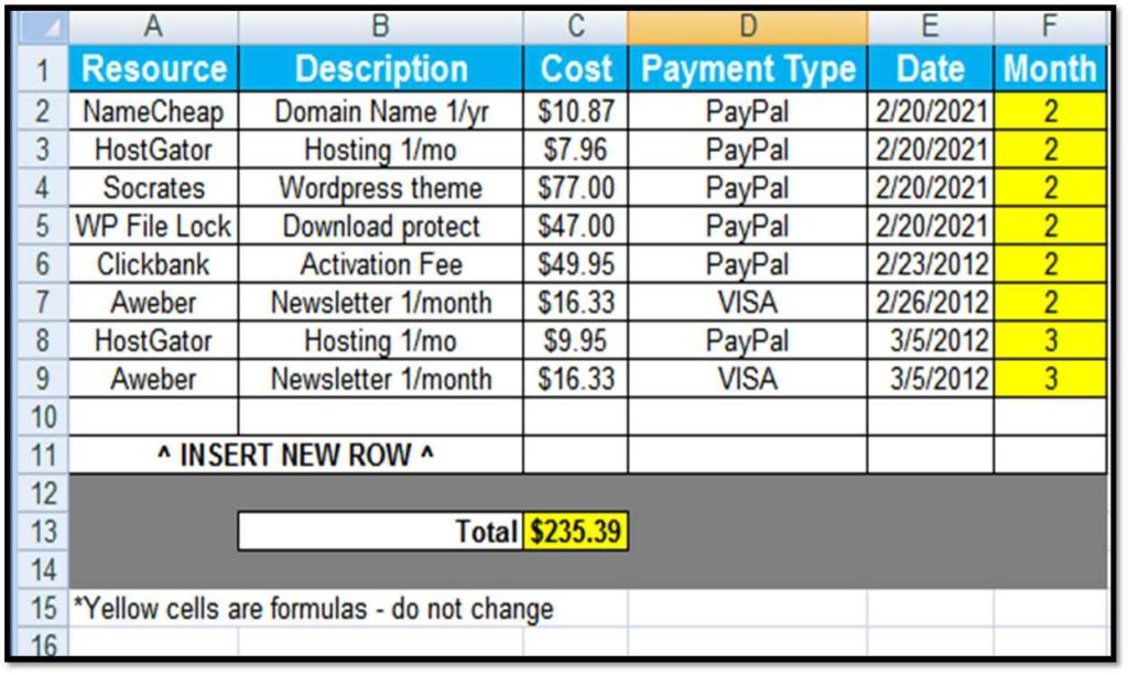 Monthly Expenses Spreadsheet Template